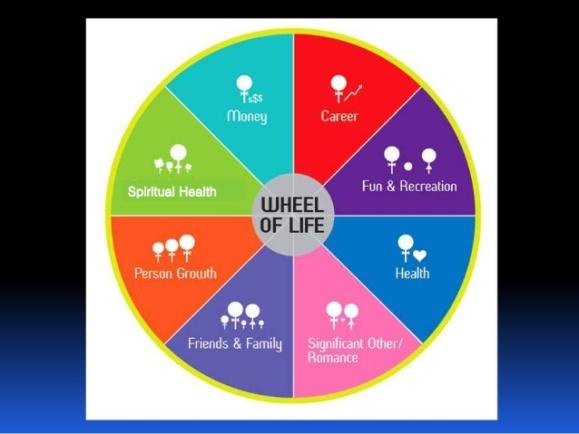 balancing-the-happy-wheel-of-life-13-638